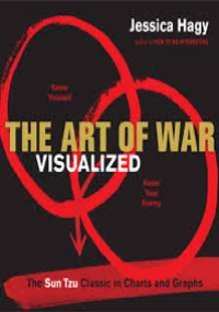 The Art War Visualized